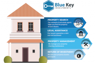 Blue Key: a one stop solution for foreign investors in Valencia